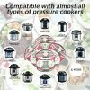 A graphic showing what devices can be used with the Home Pressure Cooking Pressure Cooker Magnets